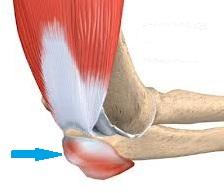 tratamentul artrozei articulației șoldului forum de 2 grade