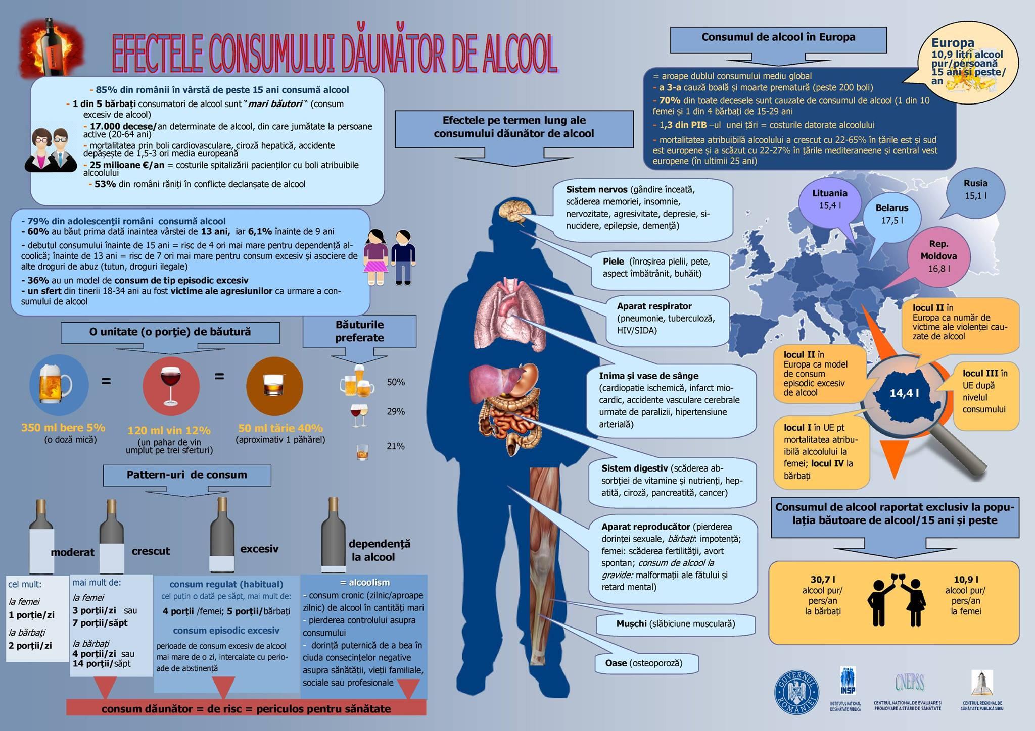 Coronavirus şi infecţia COVID-19