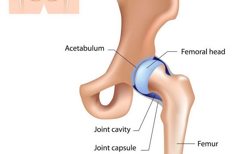 durere și răceală în articulația șoldului