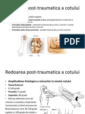 Tratamentul hemartrozei articulației cotului