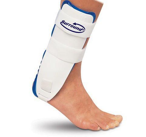 ruperea parțială a restaurării ligamentelor gleznei)