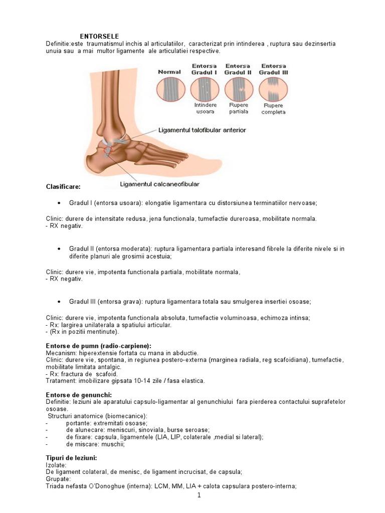 deteriorarea supinație-inversare a articulației gleznei)