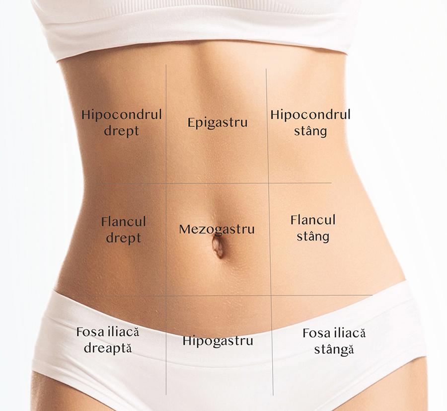 dureri articulare stânga durere abdominală