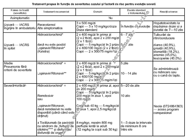 tratamentul osteochondrozei care sunt eficiente)