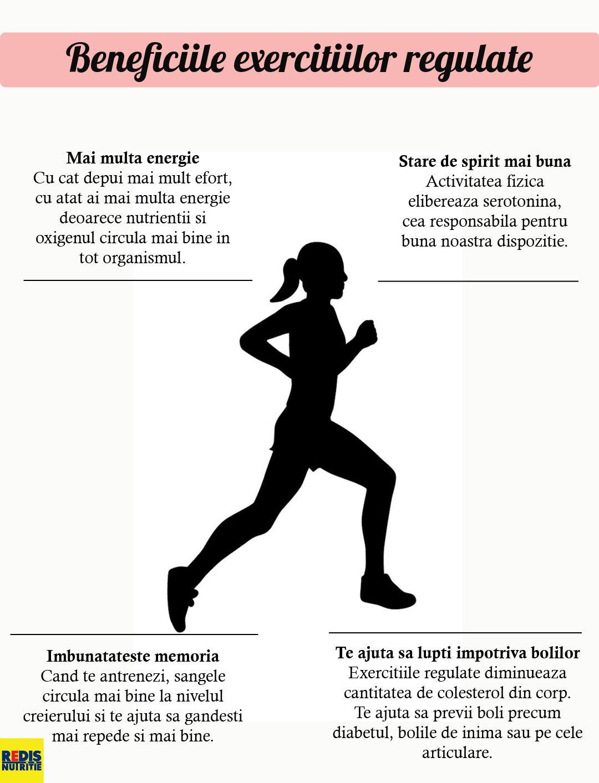 boli musculare și articulare