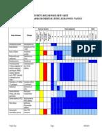 Boala articulară PCR)