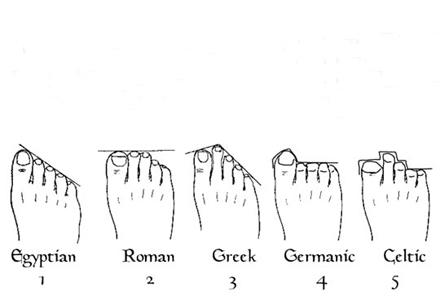 degetele de la picioare