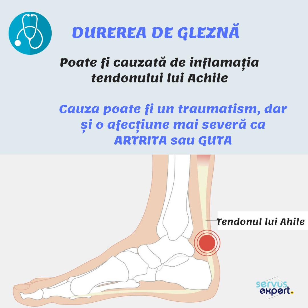 Problemele Gleznei – Cauze si Tratament