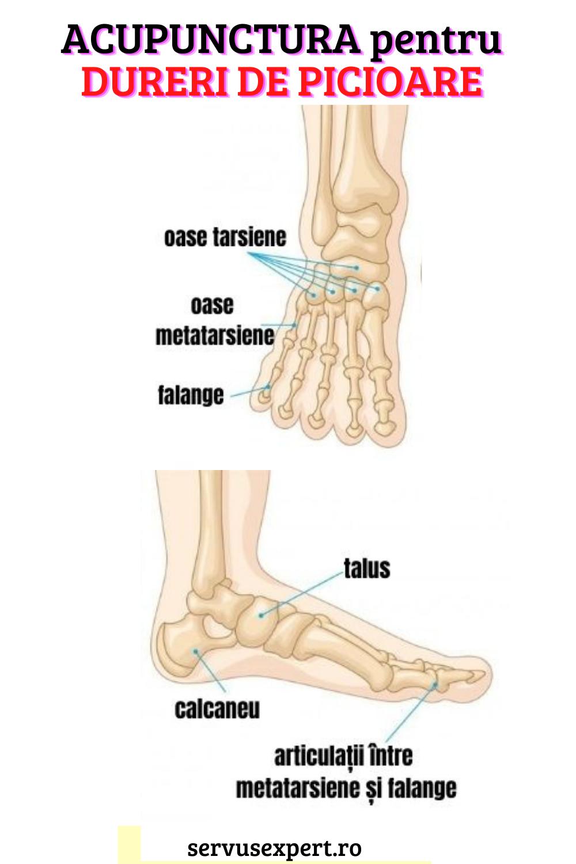 inflamația articulației pe picior.