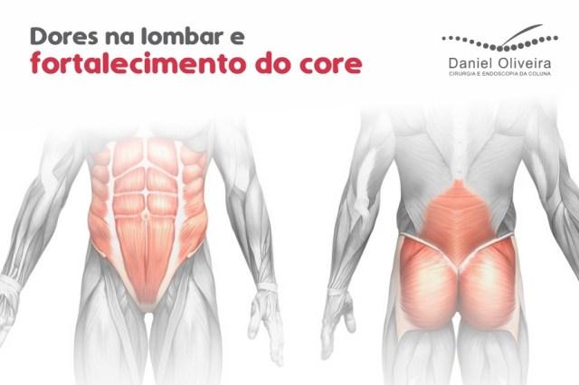 zona lombara