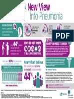 Pneumonia acută tipică pe radiografia toracică | Proceduri medicale Articulații cu pneumonie