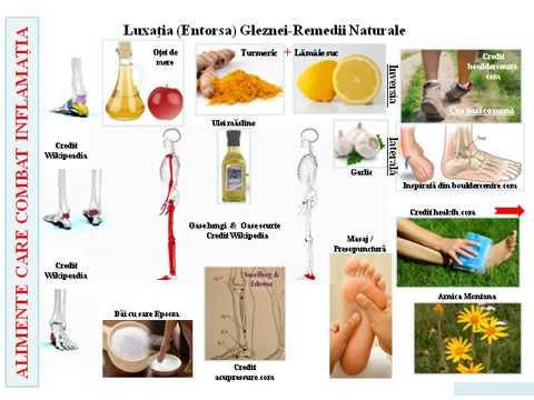 cum se vindecă inflamația articulară)