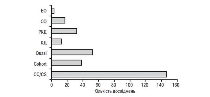 artroză 3-4 grade a articulației șoldului)