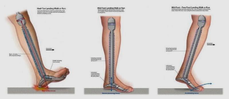 alergarea durerii la gleznă