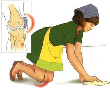 cum se poate elimina inflamația genunchiului)