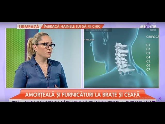 remedii pentru durerile de cap pentru osteochondroza)